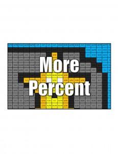 Get More Percent