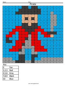 Pirate- Addition 1-10 Problems Free Math Coloring Pages