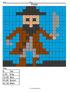 Pirate- Multiplication Worksheets Free Coloring Page