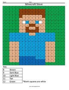 It's just a photo of Clean Steve Minecraft Coloring Page