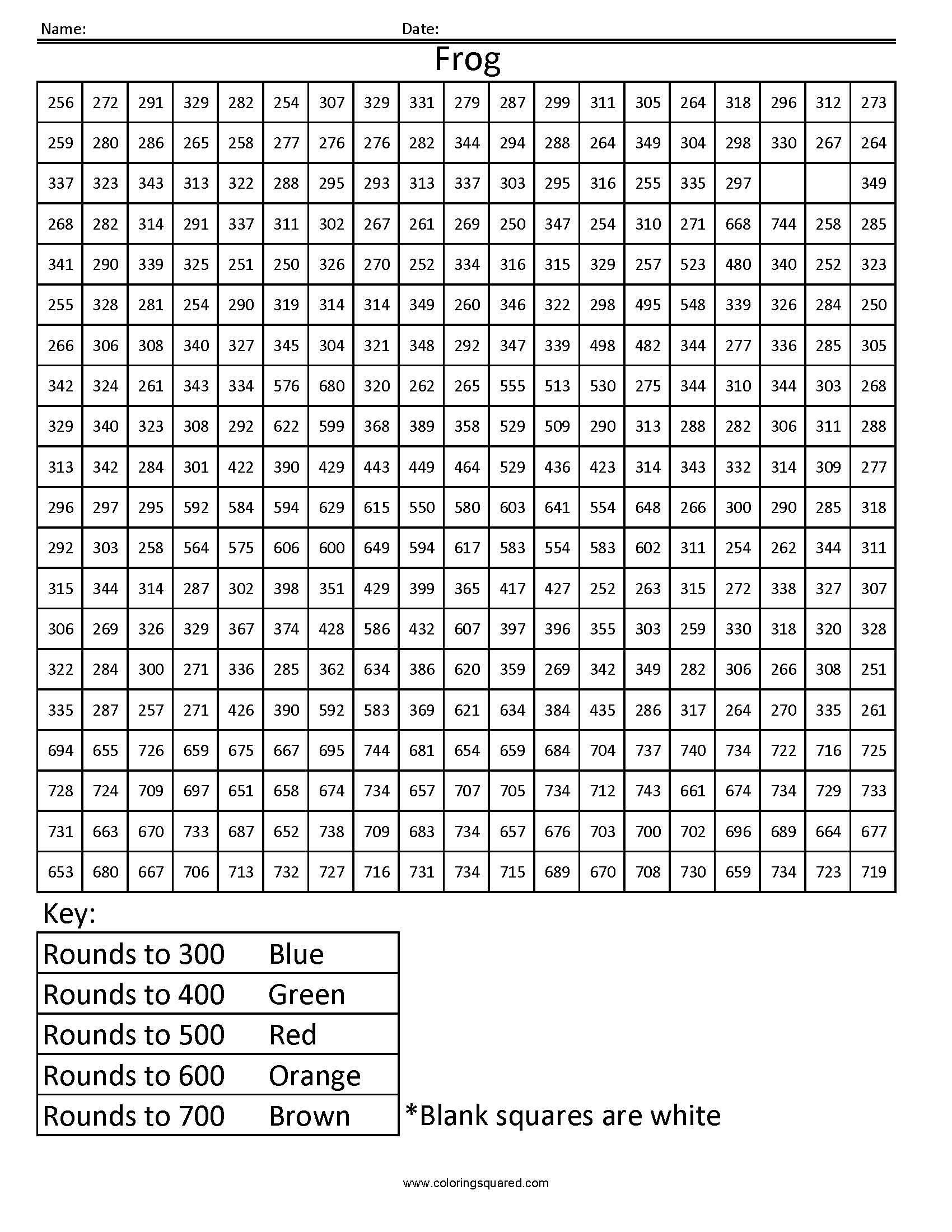 Frog Rounding Hundreds Place – Rounding Decimals Worksheet Pdf