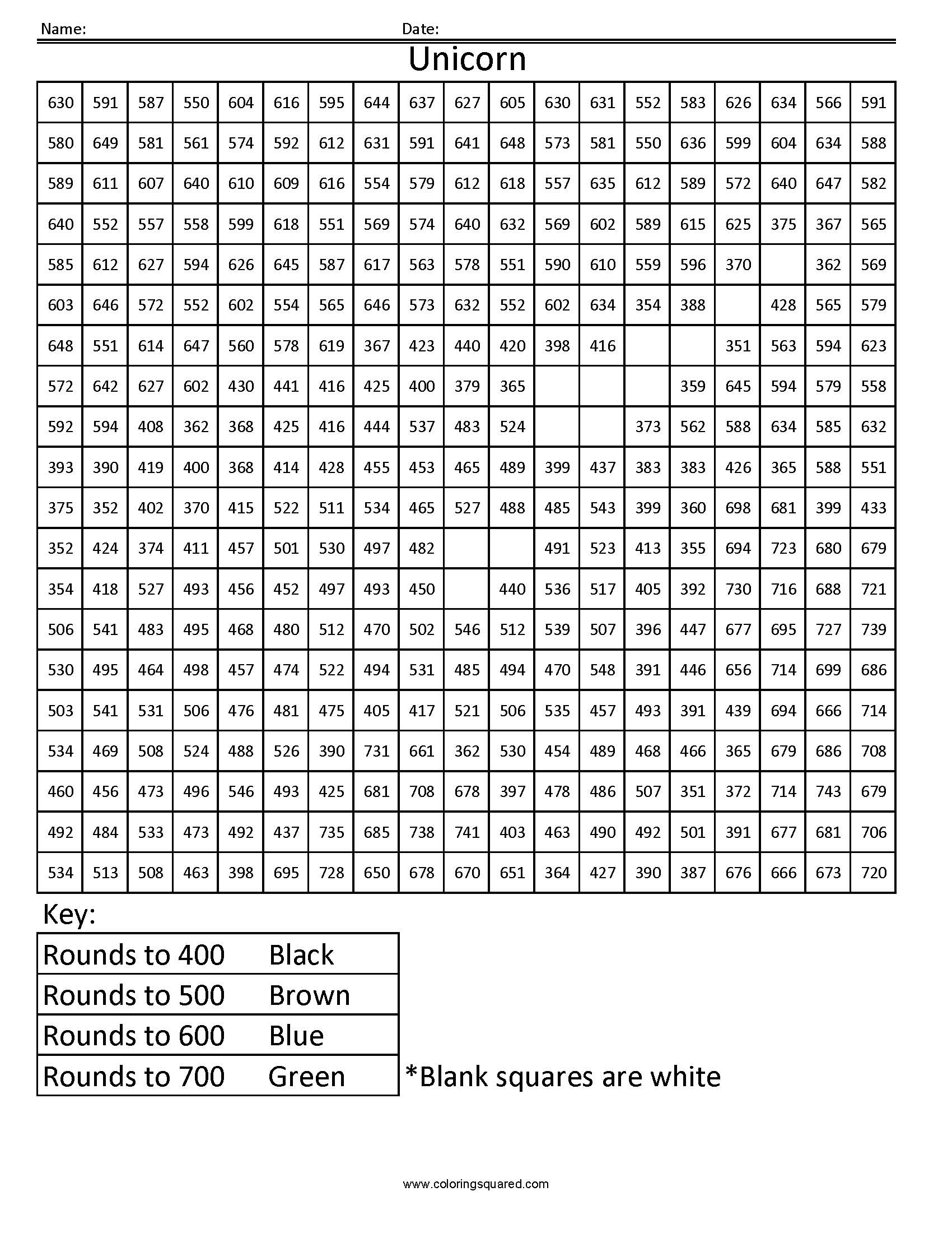 Rounding worksheets RRHC4 Unicorn free math coloring pages – Rounding Multiplication Worksheets