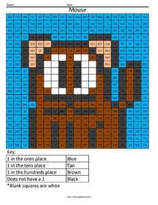 Place Value Worksheets Mouse