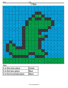 Place Value Worksheets T-Rex