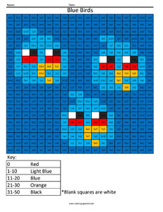 Angry Birds Multiplication and Division Coloring Squared