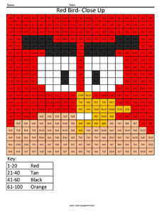 Angry Birds Multiplication and Division | Coloring Squared