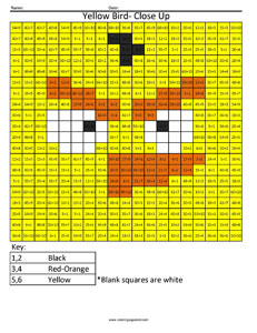 Yellow Bird Close Up multiplication division times table practice ...