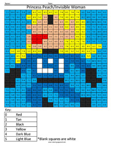 Invisible Woman- Basic Subtraction