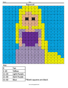 Rapunzel- Basic Addition