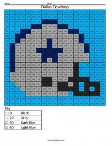 Dallas Cowboys- Basic Multiplication