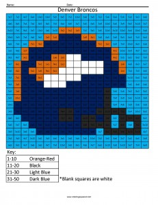 denver broncos basic multiplication coloring squared