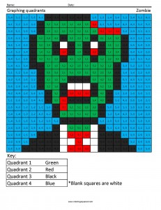 Zombie- Graphing Quadrants geometry and measurement common core math