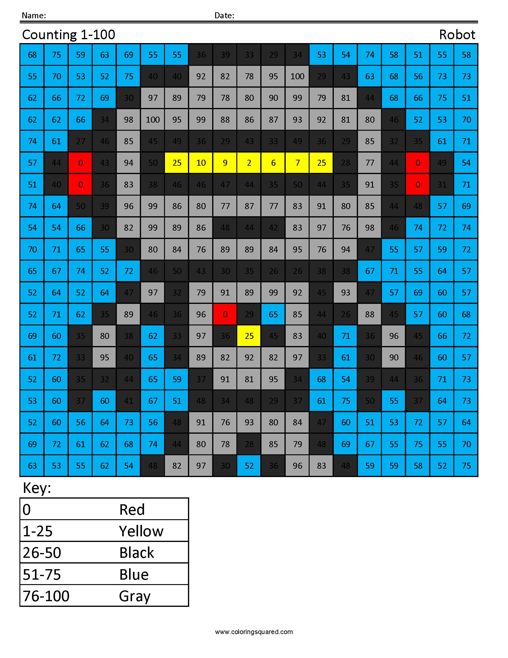 Counting to 100- Robot - Coloring Squared