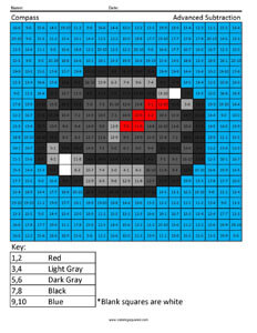 Minecraft Compass- Addition and Subtraction