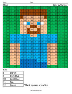Minecraft Steve- Coloring Pages