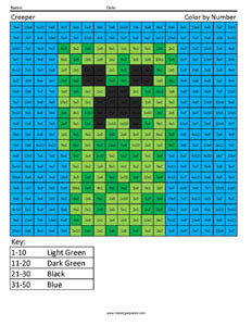 Minecraft Creeper- Multiplication and Division