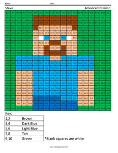 Minecraft Steve- Multiplication and Division
