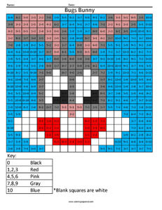 Bugs Bunny- Basic Addition Cartoon Coloring