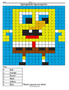 Spongebob Squarepants- Basic Subtraction Cartoon Coloring