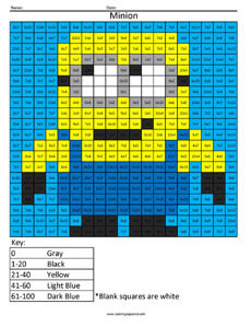 Minion- Practice Multiplication Cartoon Coloring Despicable Me