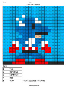 Captain America- Subtraction math facts comic book superhero