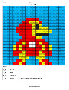 Iron Man- Subtraction math facts comic book superhero