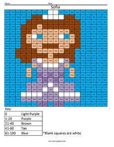 Sofia the First- Practice Multiplication