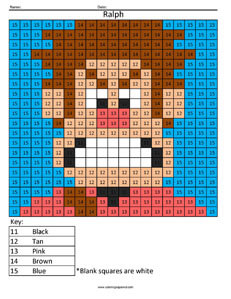 Wreck It Ralph- Color by Number Disney coloring math facts