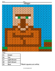 Villager Minecraft color by number Coloring Page