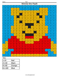 Winnie the Pooh- Practice Multiplication Disney coloring math facts