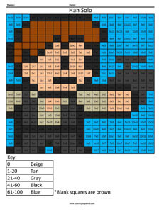 Han Solo- Practice Multiplication Star Wars coloring activity