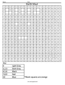 Star Wars Addition and Subtraction