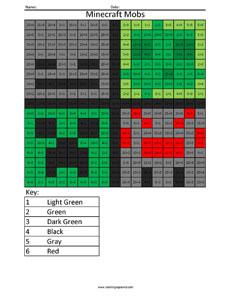 Minecraft Mobs- Practice Division