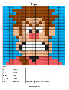 Wreck It Ralph- Practice Addition Disney coloring math facts