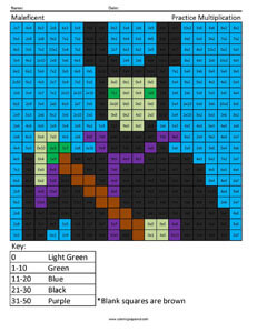 Maleficent- Practice Multplication Disney coloring math facts