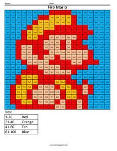 Fire Mario- Practice Multiplication Super Mario math worksheets