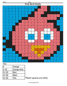 Angry Birds Multiplication and