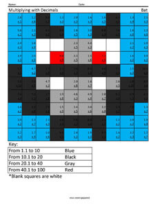 multiplying with decimals bat answer key. Black Bedroom Furniture Sets. Home Design Ideas
