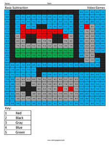 Practice Subtraction- Video Games 1st grade Math Facts
