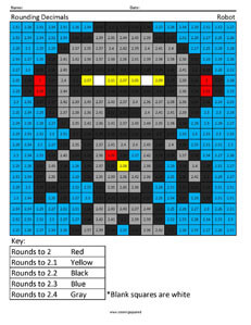 Rounding Decimals- Robots 5th Grade Math Facts