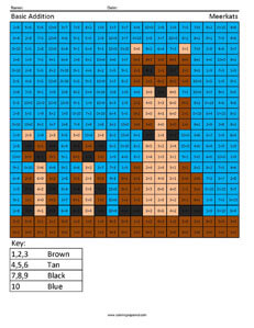Practice Addition- Meerkats 2nd Grade Math Facts