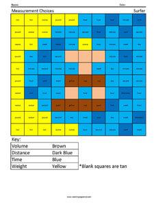 Measurement Choices- Surfer 3rd Grade Math Concepts