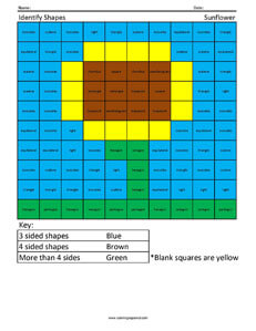 Identify Shapes- Sunflower 3rd Grade Math Concepts