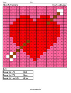 Equivalent Fractions- Heart 3rd Grade Math Concepts