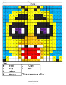 Chica- Practice Subtraction coloring activity Five Night's at Freddys