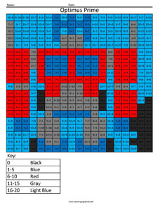 Optimus Prime- Practice Addition Transformers Addition and Subtraction Math Worksheets