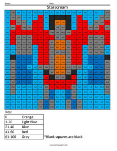 Starscream- Practice Multiplication and Division Math Coloring Worksheets Transformers