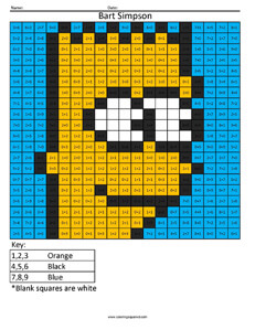Bart Simpson- Practice Addition Cartoon Coloring