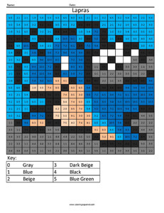 Lapras- Pokemon Subtraction