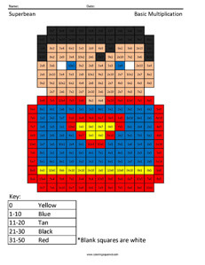 Superbean- Basic Multiplication coloring page